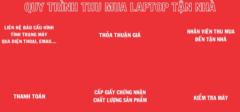 thu-mua-laptop-cu-gia-cao-252015111328z2rzfr
