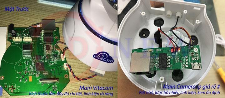 Camera Vitacam VT1080